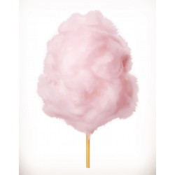 CANDY FLOSS FRAGRANCE OIL